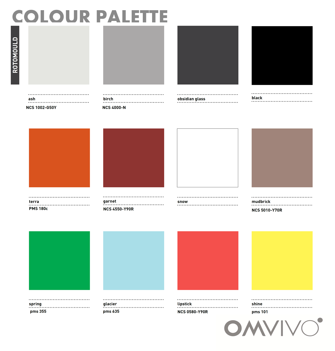 Stool Colour Chart Ibovnathandedecker